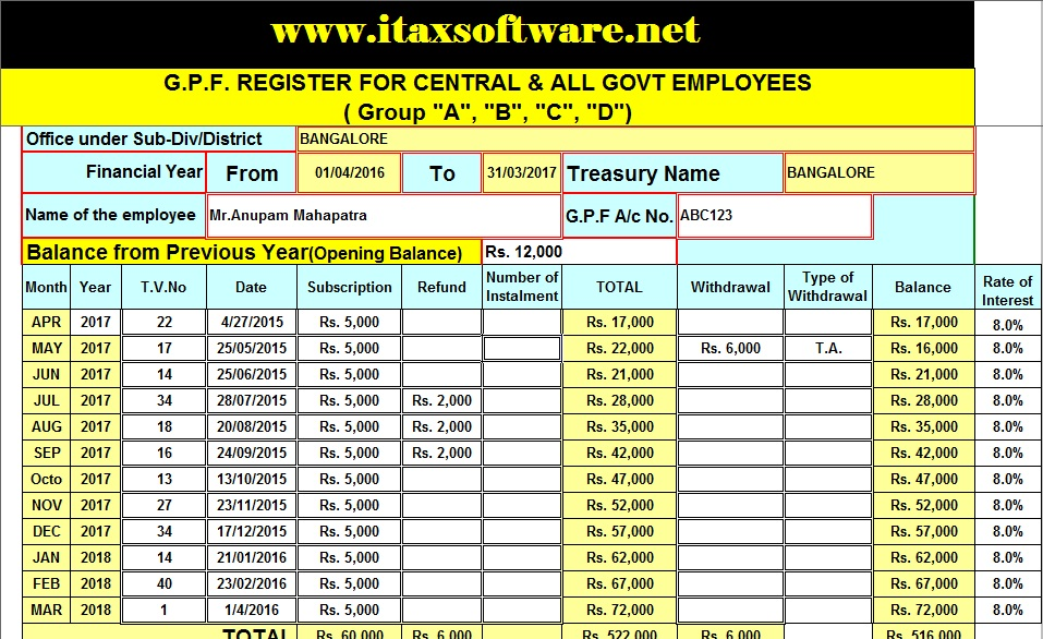 Automatic G P F  Interest Calculator – tdstaxindia net